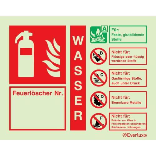 Brandschutzzeichen Löschmittelbezeichnung